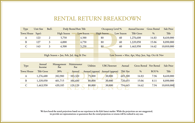 rental-returns